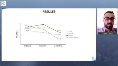 ESC 2020: Effects of GLP1 RAs, SGLT2is