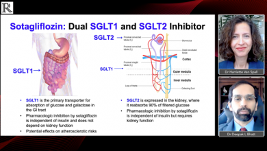 AHA 2020 Discussion: The SOLOIST-WHF Study