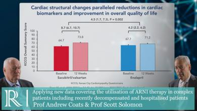 ESC 2019: Commentary on the PROVE-HF and EVALUATE-HF Studies