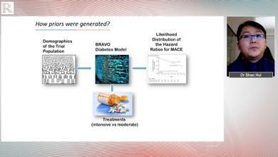 ADA 2020: A Bayesian Narrative of Glycaemic Control on MACE