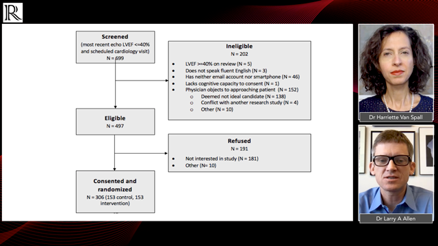 AHA 2020 Discussion: The EPIC-HF Trial